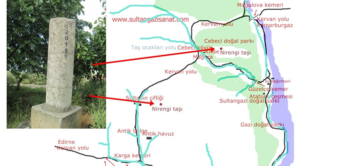 Nirengi taşı haritası